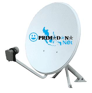 Paket Internet Satelit VSAT Ku Band