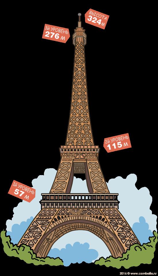 Эйфелева башня - большая картинка