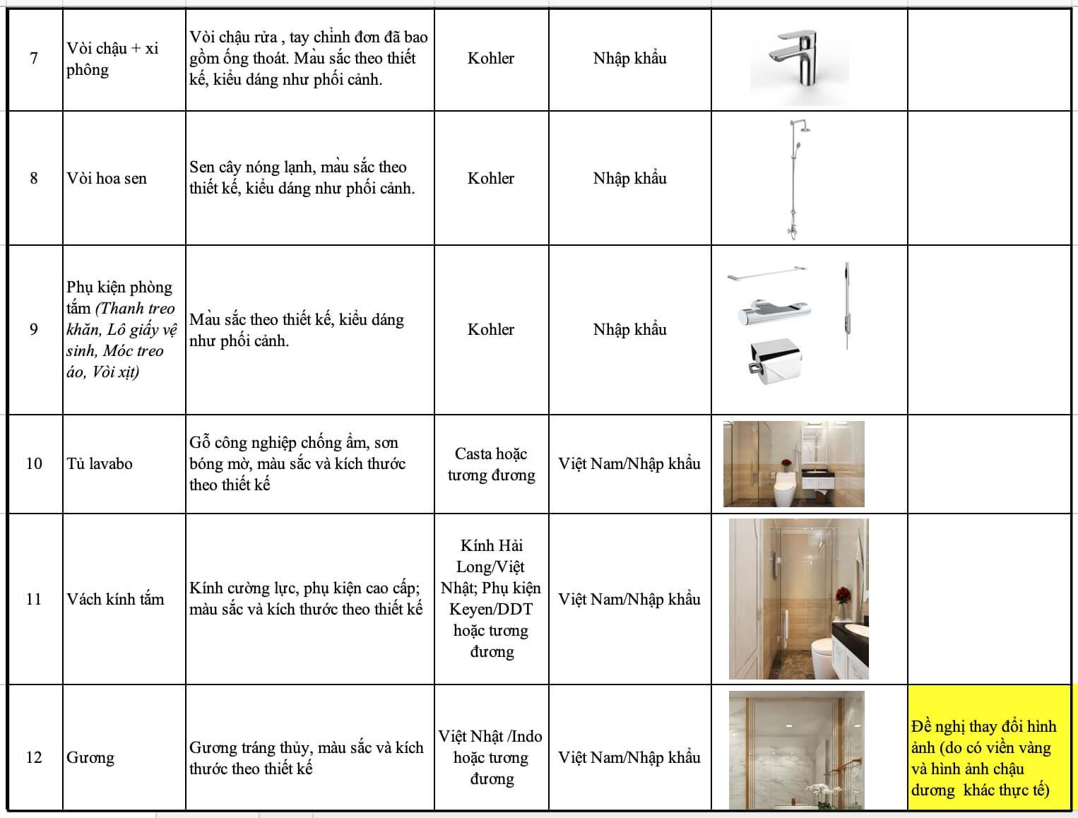 Nội thất phòng tắm chung cư Sunshine Vĩnh Tuy