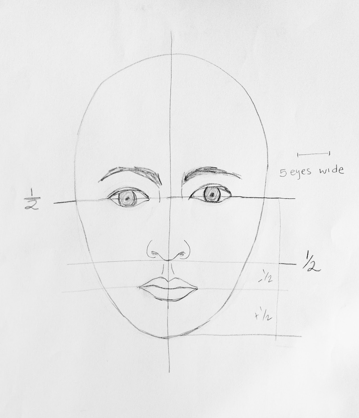 Berlin Drawing Room Blog Portrait Drawing Tips