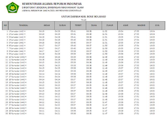 Jadwal Imsakiyah Ramadhan 1442 H Kabupaten Bone Bolango, Provinsi Gorontalo
