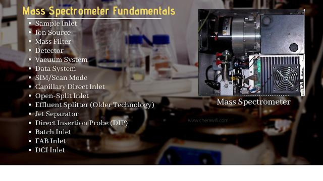 Mass Spectrometer Gas Chromatography Fundamentals