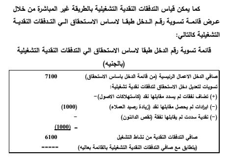 قائمة التدفقات النقدية من خلال قائمة تسوية رقم الدخل