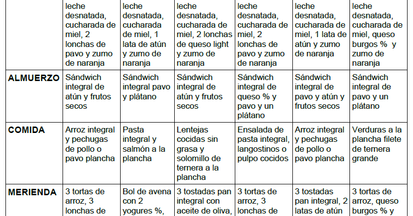 Dieta volumen musculacion para principiantes for Dieta gimnasio