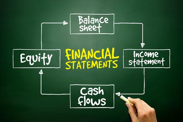 3 Contoh Laporan Posisi Keuangan Lengkap!