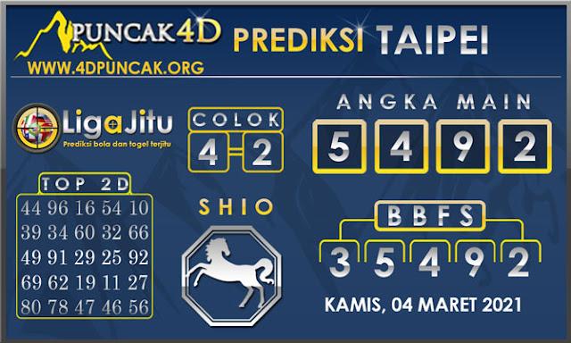 PREDIKSI TOGEL TAIPEI PUNCAK4D 04 MARET 2021