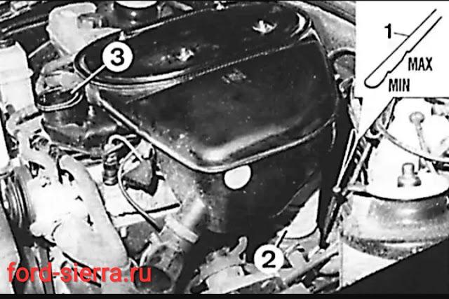 Замена масляного фильтра в дизельных двигателях форд сиерра