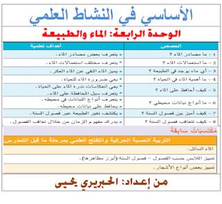 جذاذات الأساسي في النشاط العلمي الوحدة 4 المستوى الاول ابتدائي