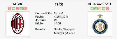 Milan vs Inter en VIVO