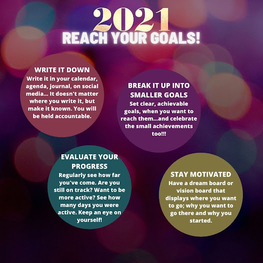 new years resolutions goals