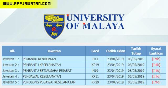 Jawatan Kosong di Universiti Malaya (UM).