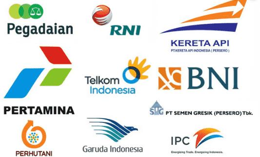 Pengertian dan Ciri-Ciri  Badan Usaha, BUMN, BUMD, Perseroan terbatas, Perjan dan Perusahaan Umum