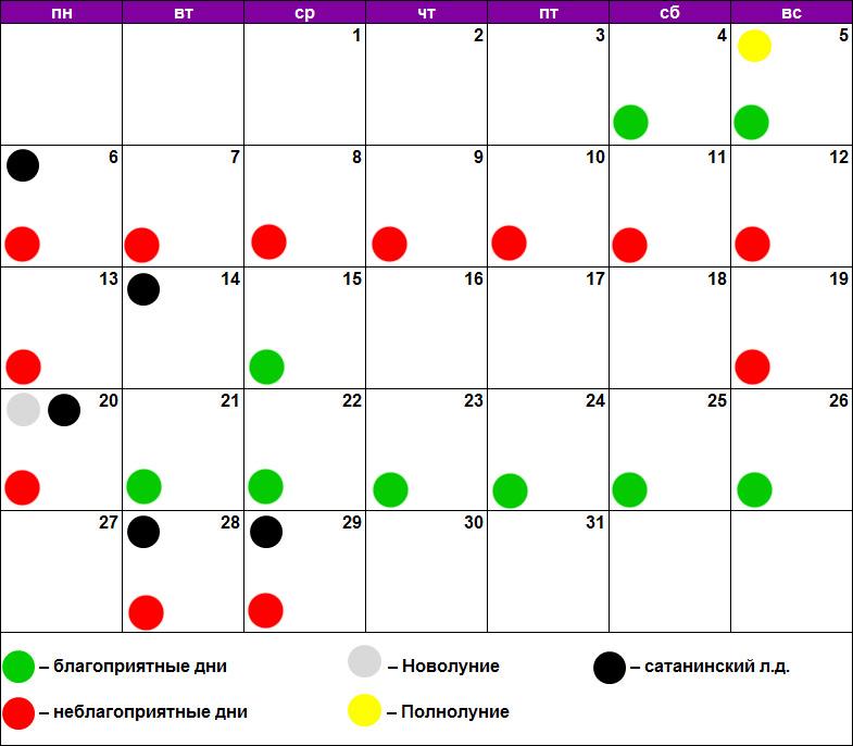 Лунный календарь для стрижки июль 2020