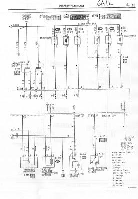Wiring Diagram Injector System Kendaraan Engine Type Injeksi Mitsubishi Galant Bengkel Ndesia Id