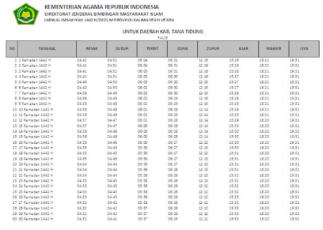 Jadwal Imsakiyah Ramadhan 1442 H Kabupaten Tana Tidung, Provinsi Kalimantan Utara
