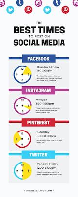 Cari Sumber Data dan Referensi infografis