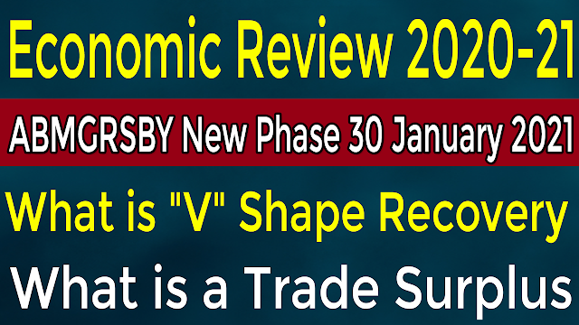 """Current Affair G.K. In Hindi PDF Economic Review 2020-21 UPSC 