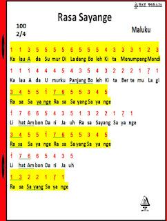 Not Angka Lagu Rasa Sayange dari Maluku