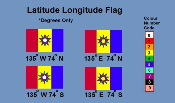 The Voice Of Vexillology Flags Heraldry