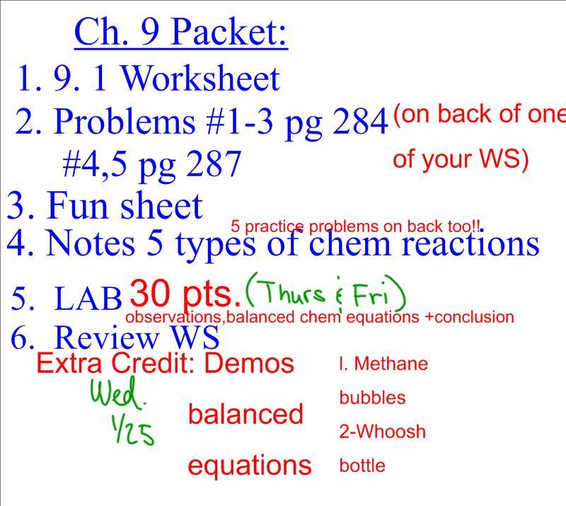 Chemistry January 2017
