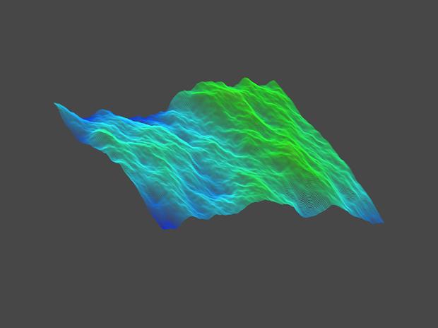 Make Algorithmic Art Randomness And Perlin Noise