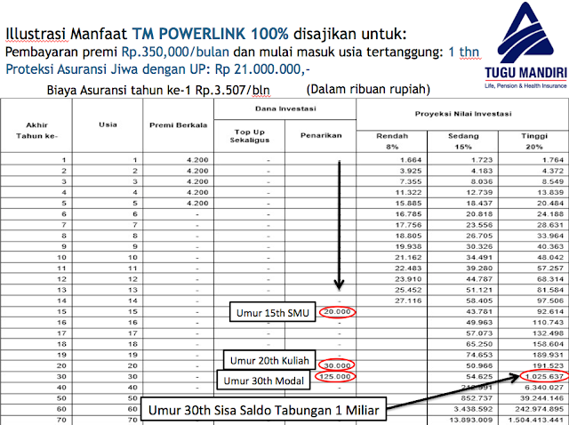 system3 - Program IN4LINK TM POWER LINK Persembahan Dari Tugu Mandiri