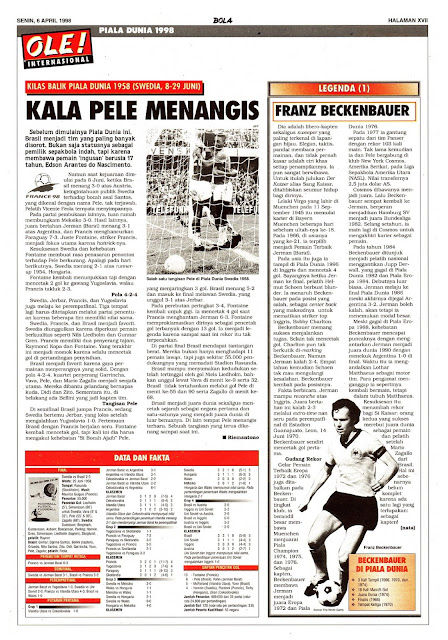 KILAS BALIK PIALA DUNIA 1958 (SWEDIA, 8-29 JUNI) KALA PELE MENANGIS
