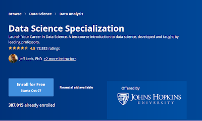 Coursera Specialization Review - Data Science Specialization by Johns Hopkins University