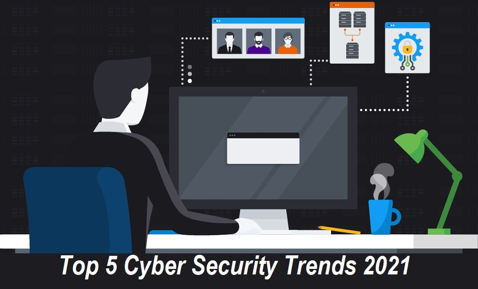 Cyber Security Trends 2021