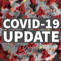 Trend Kasus Covid-19 di NTB Kembali Meningkat, Hari ini Bertambah 49 Kasus Baru