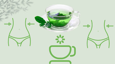 Does green tea have health benefits