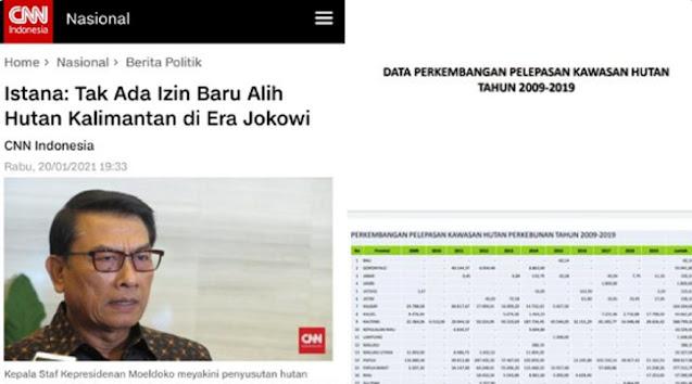 KSP Sebut Tak Ada Izin Baru Alih Fungsi Hutan di Era Jokowi, PD: Bertolak Belakang dengan Data!