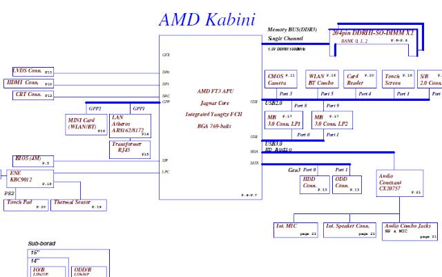 LA-9912P Rev 1.0 Lenovo IdeaPad G505 Schematic