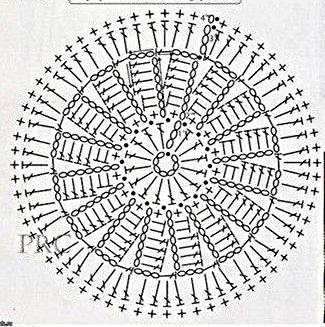 Patrón puntada - Crochet Imagen Posavasos de margarita a crochet y ganchillo por Majovel Crochet
