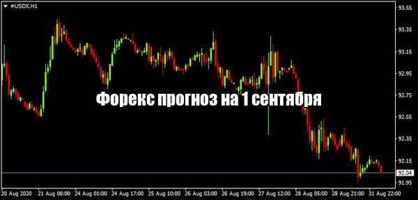 Форекс прогноз основных валютных пар на 1 сентября