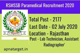 RSMSSB Paramedical Result  2020-