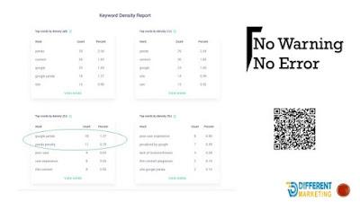 Keyword Density Report of this Article