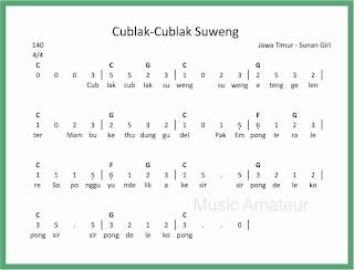 not angka lagu cublak cublak suweng lagu daerah jawa timur