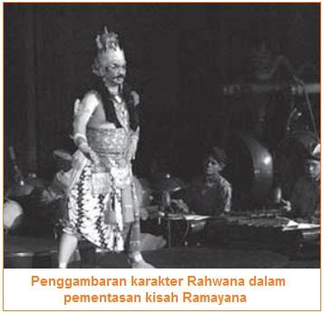 Penokohan - Unsur-Unsur Pertunjukan Teater Daerah - Cara Penyajian Teater Tradisi Daerah - Sumber Cipta Teater Tradisi Daerah