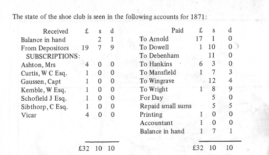 Scan of accounts for the North Mymms shoe club 1871