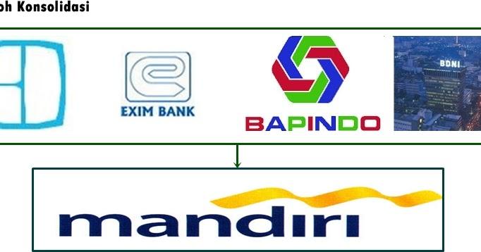 Fakta Bank Mandiri ~ Fakta - Fakta Perusahaan di Dunia