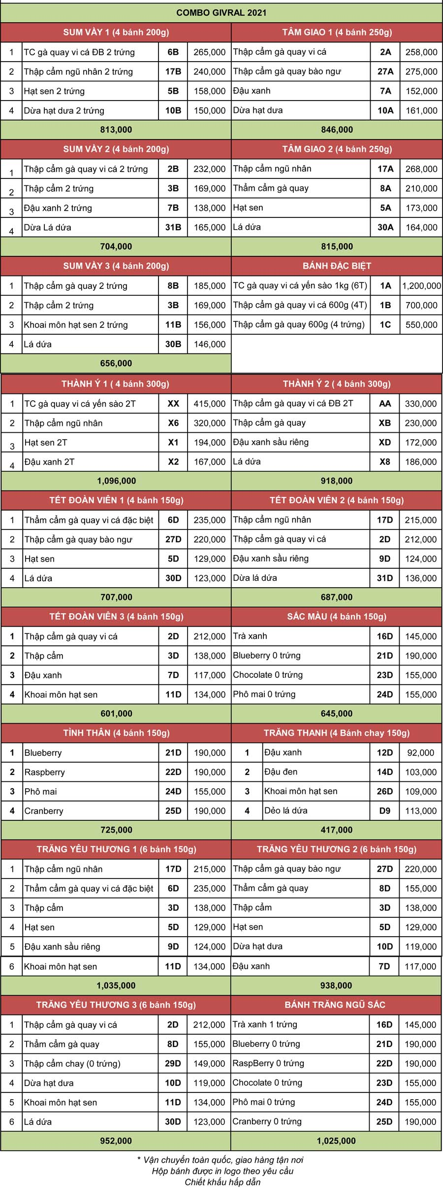 Giá combo givral 2021