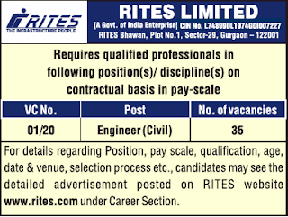 Rites Recruitment 2020 Apply 25 Engineer Manager Vacancies