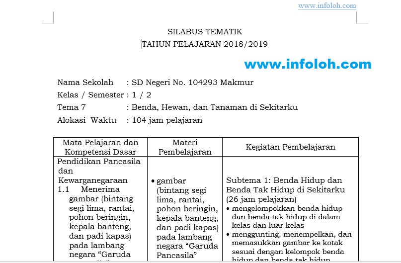 Silabus Kelas 1 Sd Semester 2 Tema 7 Tematik Kurikulum 2013 Tp 2018