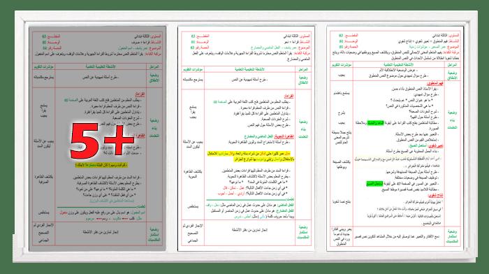 مذكرات اللغة العربية المقطع 3 الوحدة 1 للسنة الثالثة ابتدائي