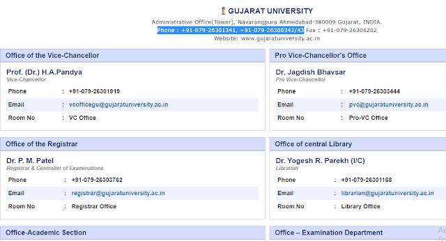 Gujarat University CCC Helpline Number