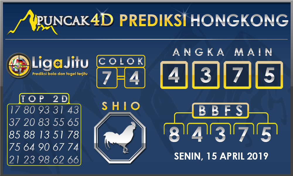 PREDIKSI TOGEL HONGKONG PUNCAK4D 15 APRIL 2019