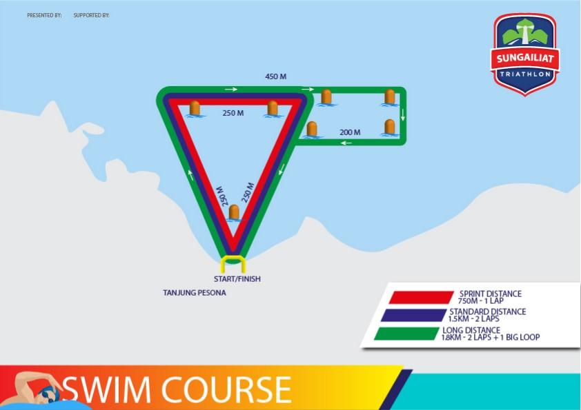 Sungailiat Triathlon Swim • 2019