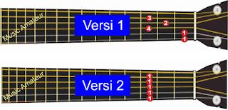 gambar chord c11 pada gitar