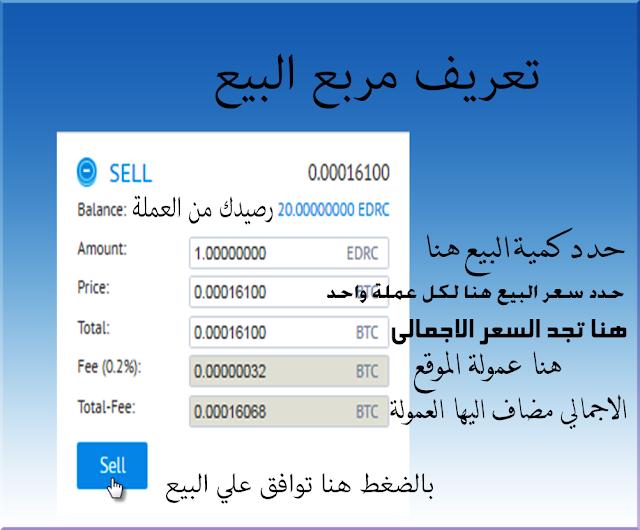 وداعا لمواقع الاستثمار النصابة الشرح ط¨ظٹ.png